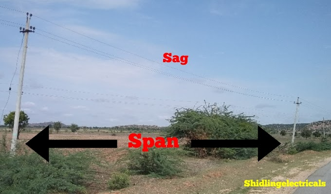 What Is Sag And Span In Overhead Lines