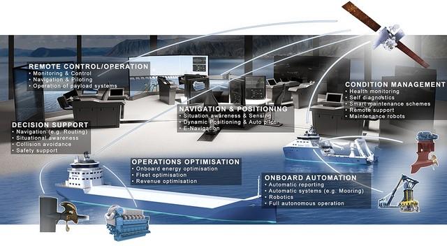 Intelligence system specs