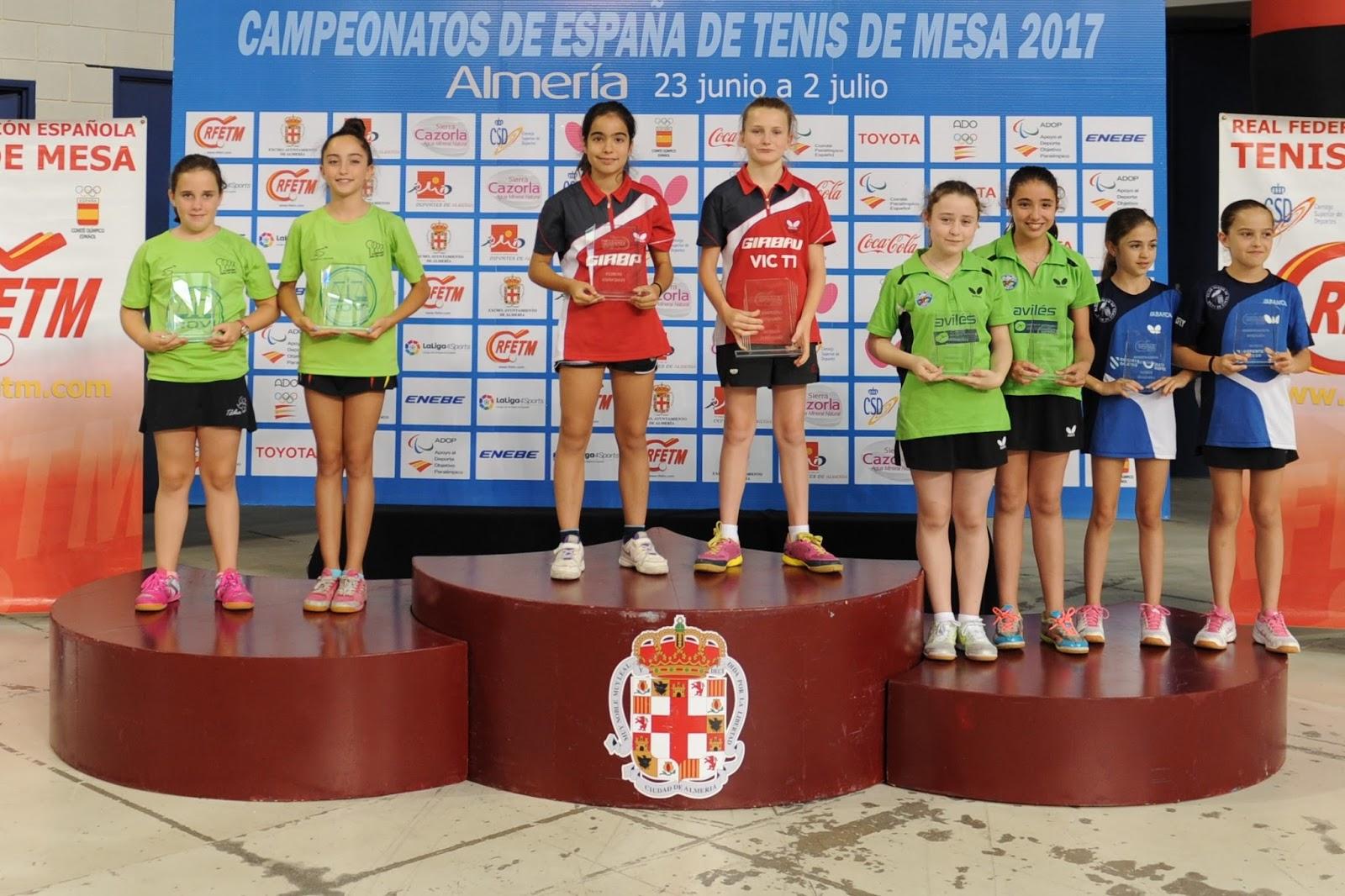 Avil s tenis de mesa resultados de los campeonatos de espa a - Aviles tenis de mesa ...