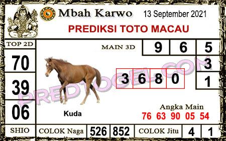 Prediksi jitu Mbah Karwo Macau Senin 13 September 2021