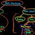 تحميل كتاب هياكل بيانات - Data Structures
