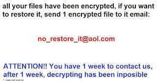 GrujaRSorium Ransomware ransom-note шифровальщик