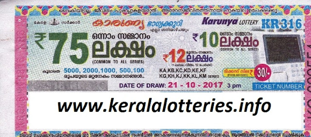 Kerala Lottery Result Karunya (KR-316) on October 21, 2017