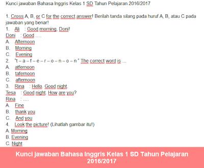 Kunci jawaban Bahasa Inggris Kelas 1 SD