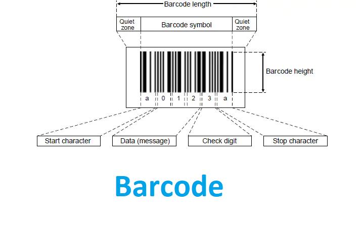Barcode क्या है? Barcode scanner कैसे काम करता है। in hindi