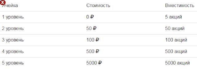 control-money mmgp