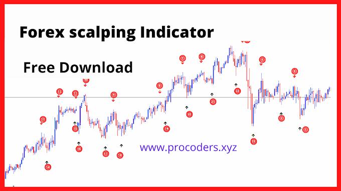 forex scalping mt4 indicator free download procoderes.xyz