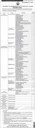 UET Lahore Jobs 2020 University of Engineering & Technology