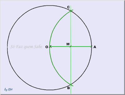 Desenho mostrando a definição do ponto M no processo de divisão da circunferência em 9 partes iguais