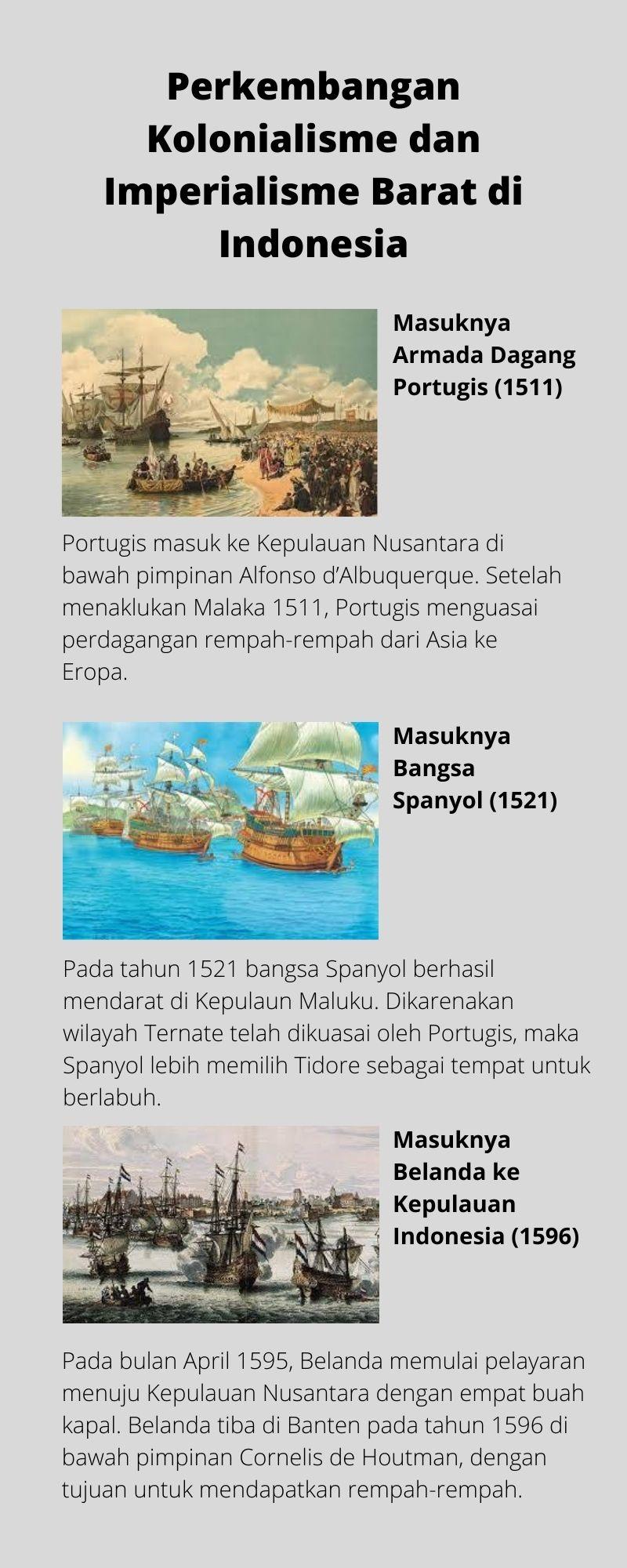 Arti Kolonialisme Dan Imperialisme : kolonialisme, imperialisme, Perkembangan, Kolonialisme, Imperialisme, Barat, Indonesia, ABHISEVA.ID