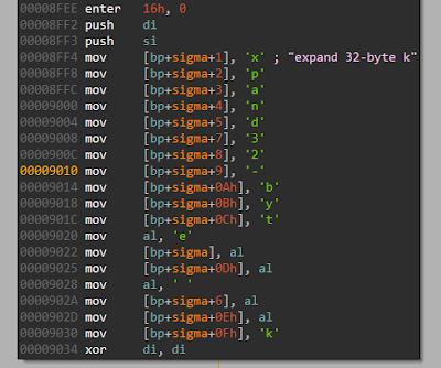 expand 32-byte k