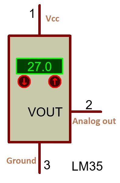 LM35-Temperature-sensorTechnoElectronics44