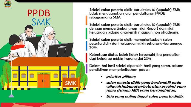 Download Pergub Jawa Tengah Tentang PPDB SMK dan SMA Negeri Tahun Pelajaran 2020/2021