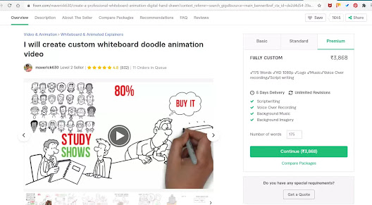 Creating Incredible animated Whiteboard Explainer Videos at fiverr company