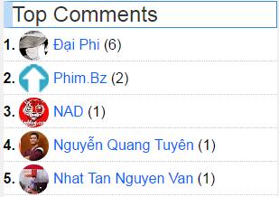 Top comments có ảnh avatar cho Blogspot đơn giản và  hiệu quả