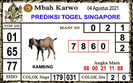 Prediksi Jitu Mbah Karwo SGP Rabu 04-8-2021