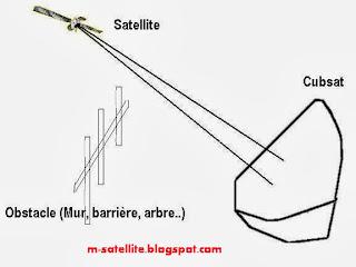 CUBSAT, antena para comunidades problematicas -http://1.bp.blogspot.com/-6Cw26yEKRpU/Umj9xqxf2EI/AAAAAAAAAwQ/vrX-KdT0vn8/s320/notice-707%25281%2529_103.BMP