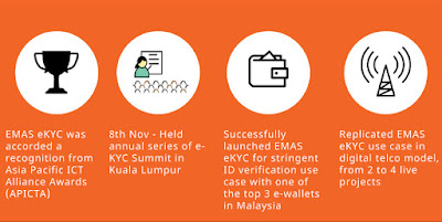 In year 2019, EMAS eKYC launched new use cases in telco and e-wallet