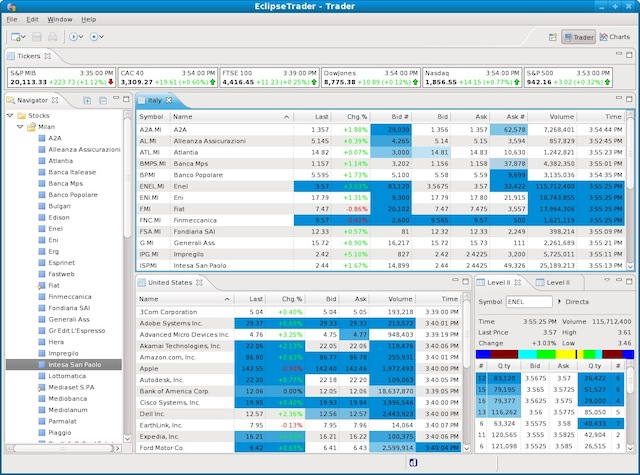 Best Stock Market Software for Linux TechSource