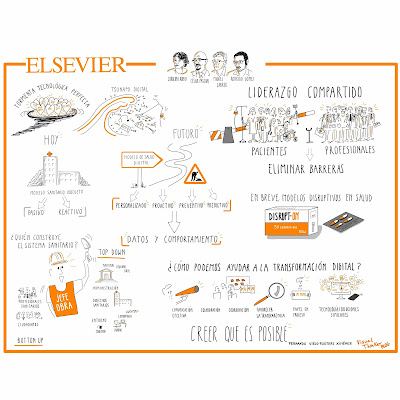 Diálogos Elsevier Visualthinking Graphic Recording Impact HUB Madrid
