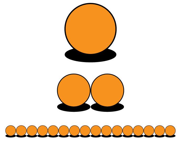 Các hạt có kích thước càng nhỏ thì độ phủ lên da càng rộng