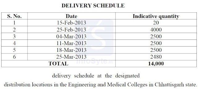 Free laptop Delivery-Schedule for students