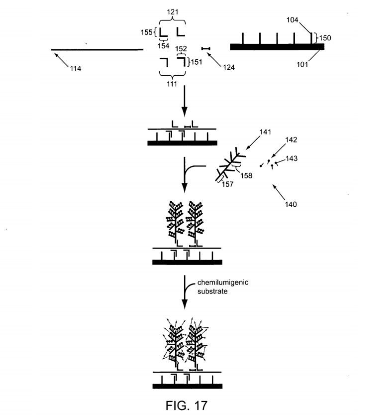 PTAB.US: genetic techs, agrizap