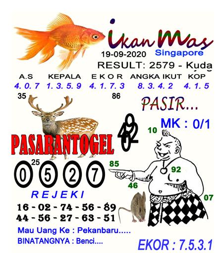 Syair Ikan Mas SGP Sabtu 19 September 2020
