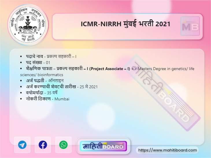 NIRRH Mumbai Bharti 2021