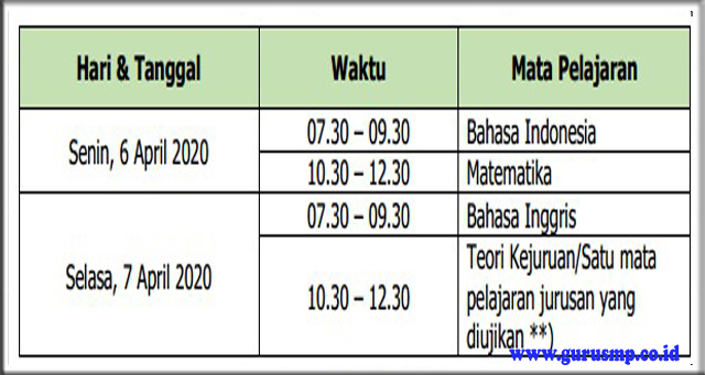 Jadwal UNBK Susulan SMK/MAK/SMA/MA/SMAK/SMTK/Utama Widya Pasraman/ Ulya*) Tahun 2020