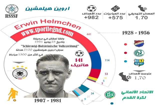 أنفوغراف احصائيات و أرقام اروين هيلمشين