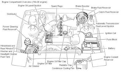 nama komponen pada kepala silinder