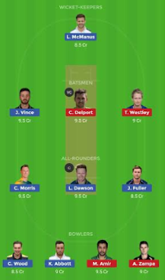 HAM vs ESS dream 11 team | ESS vs HAM