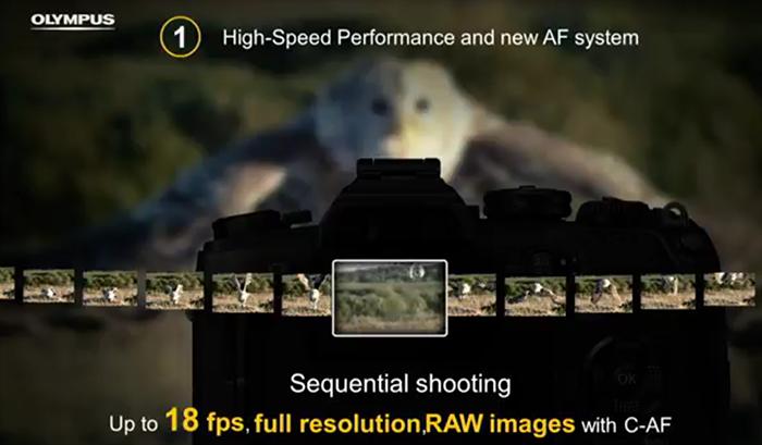 Скорость серийной съемки 18 кадров в секунду