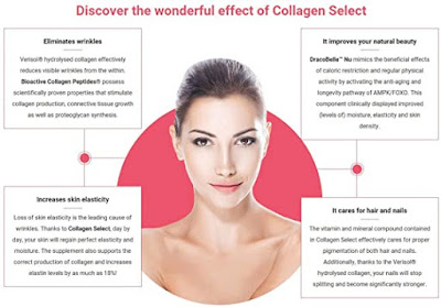 Collagen Select Reviews – Best Anti-Aging and reduction of wrinklesof 2021