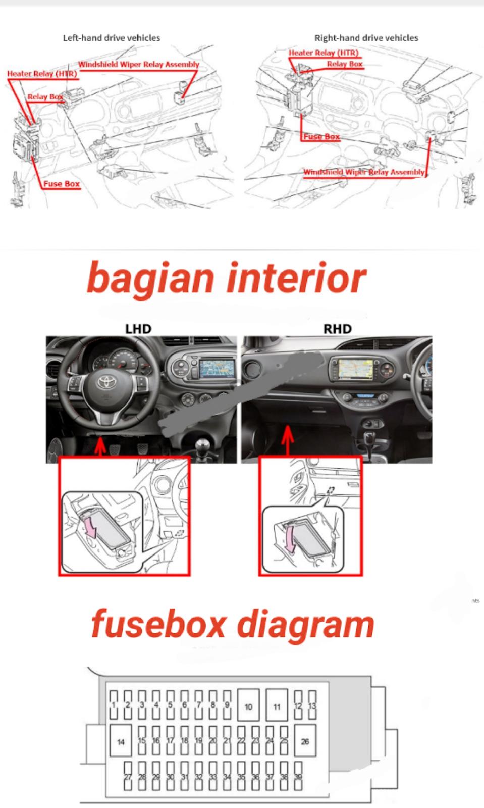 fusebox YARIS 2011-2018
