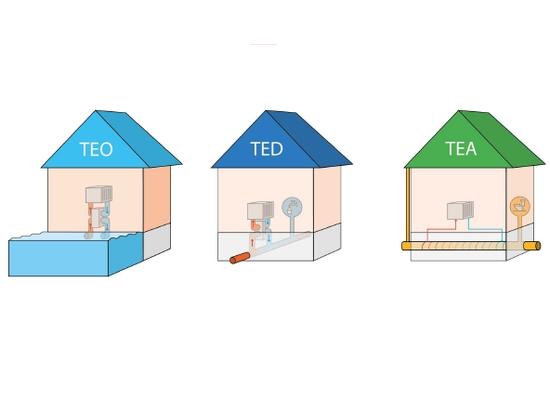 Illustratie cover Aquathermie configuraties : Overzicht TEO, TED en TEA door middel van factsheets, kostenkentallen en beslisbomen
