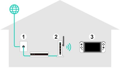 Nintendo Switch Wps Button