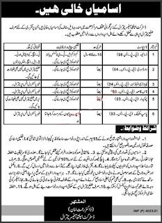 District Health Officer Chitral Kpk Jobs 2021