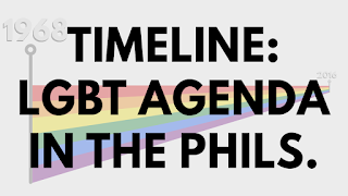 http://cross-views.blogspot.com/2016/08/timeline-of-advance-of-lgbt-agenda-in.html