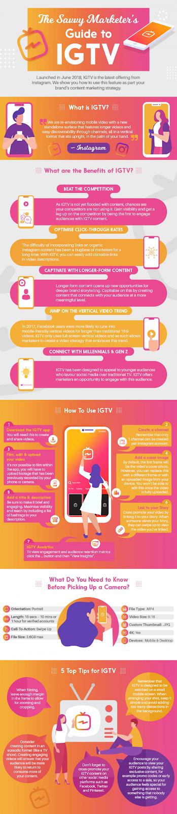 india's best infographics website