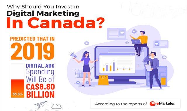 Why and How Should You Invest in Digital Marketing in Canada? #infographic