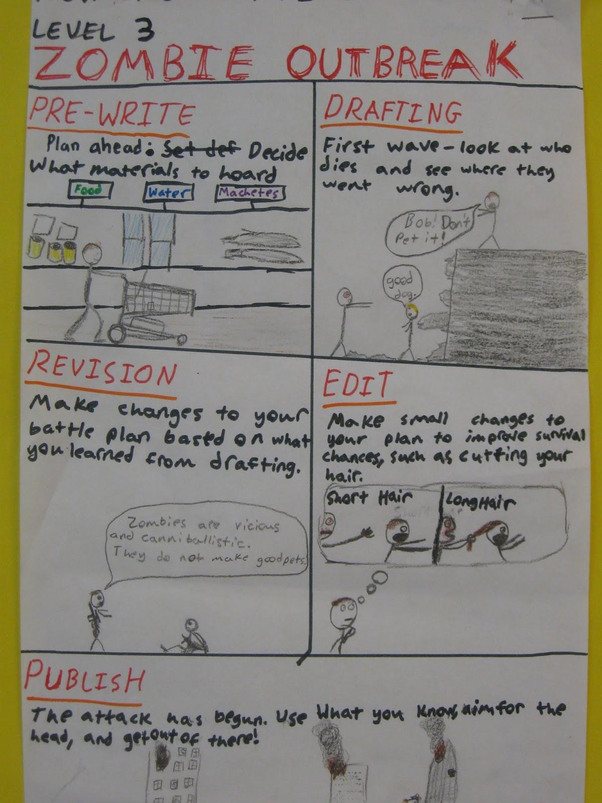 High school essay analogies