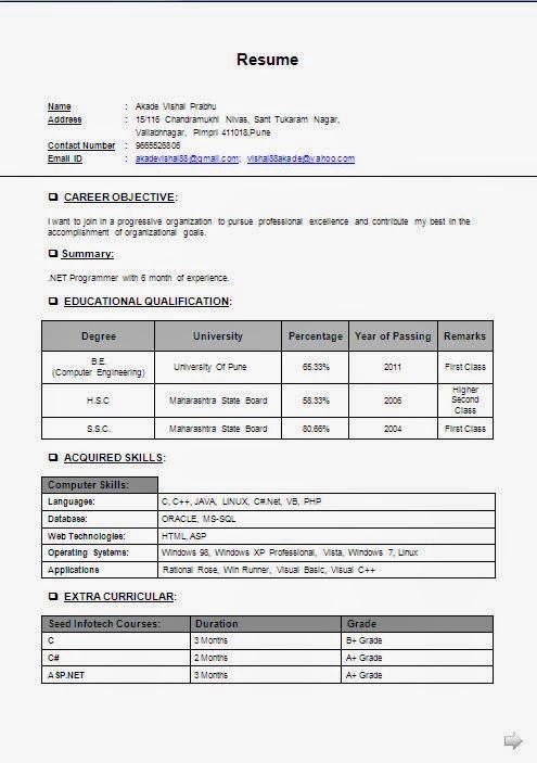 Resume sample for fresh mbbs graduate resume ixiplay free resume resume resume sample for fresh mbbs graduate resume sample for fresh mbbs graduate uk cv investment yelopaper Images