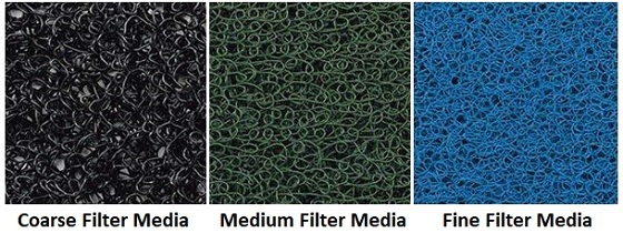 Mechanical filter media