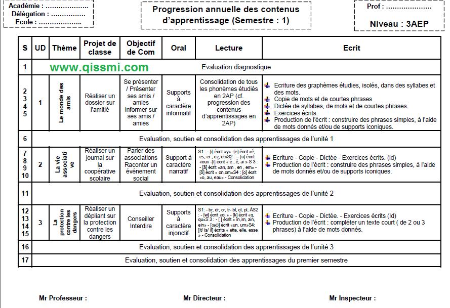 التوزيع السنوي الفرنسية الثالث 2019-2020
