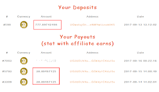 Situs Baru Penghasil Bitcoin, Dogecoin, Litecoin, Ethereum dan Dashcoin !!! Situsnya Legit Mirip Bitdoggy
