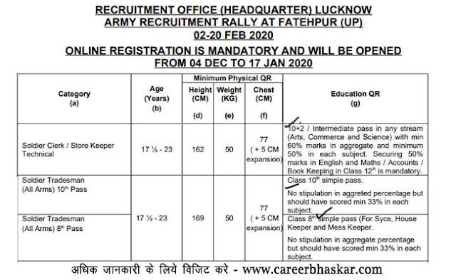 indian army bharti 2020, join indian army 2020, join indian army registration, indian army vacancy 2020, join indian army admit card 2020, indian army vacancy 10th pass, indian army rally bharti registration.