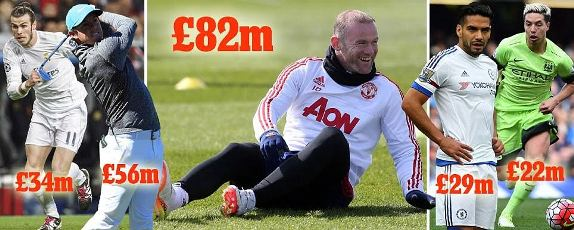 Wayne Rooney is britain's richest young sports star with £82m