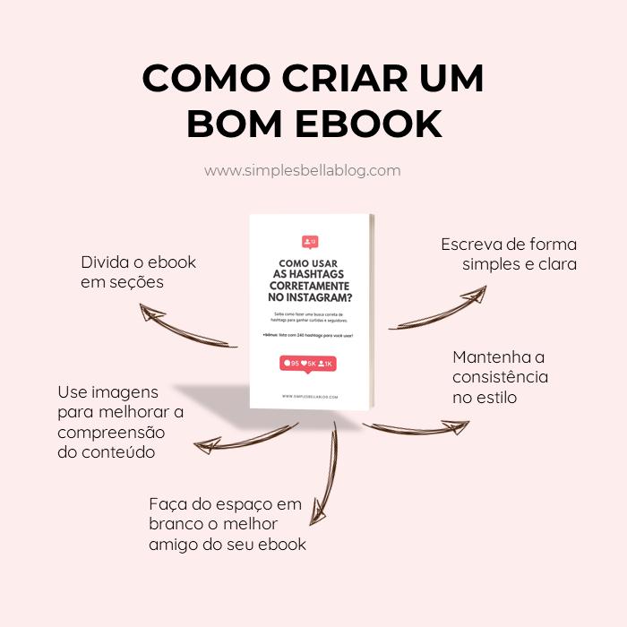 Como criar um ebook passo a passo